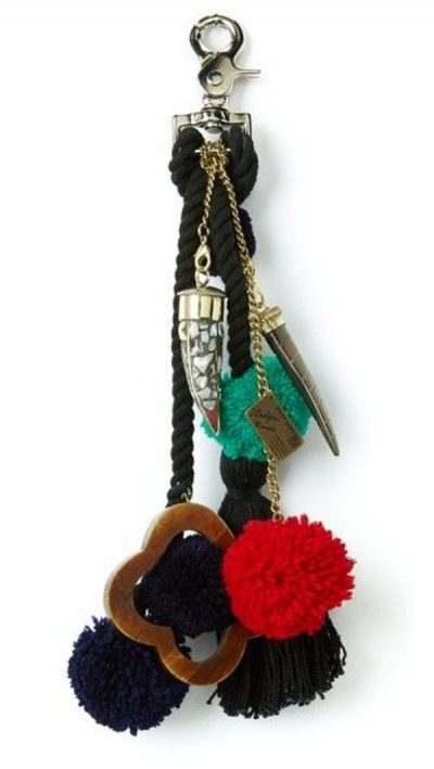 Currently Coveting: Love Binetti Key Charms